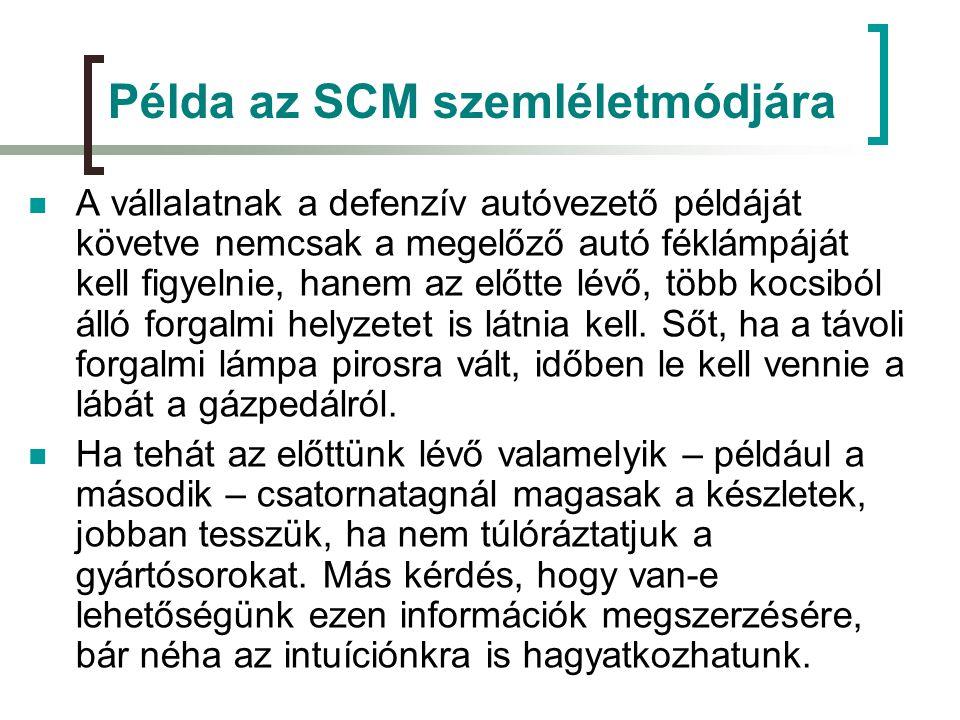 Példa az SCM szemléletmódjára A vállalatnak a defenzív autóvezető példáját követve nemcsak a megelőző autó féklámpáját kell figyelnie, hanem az előtte