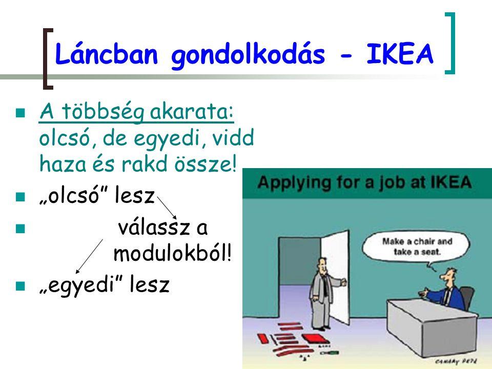 """Láncban gondolkodás - IKEA A többség akarata: olcsó, de egyedi, vidd haza és rakd össze! """"olcsó"""" lesz válassz a modulokból! """"egyedi"""" lesz"""