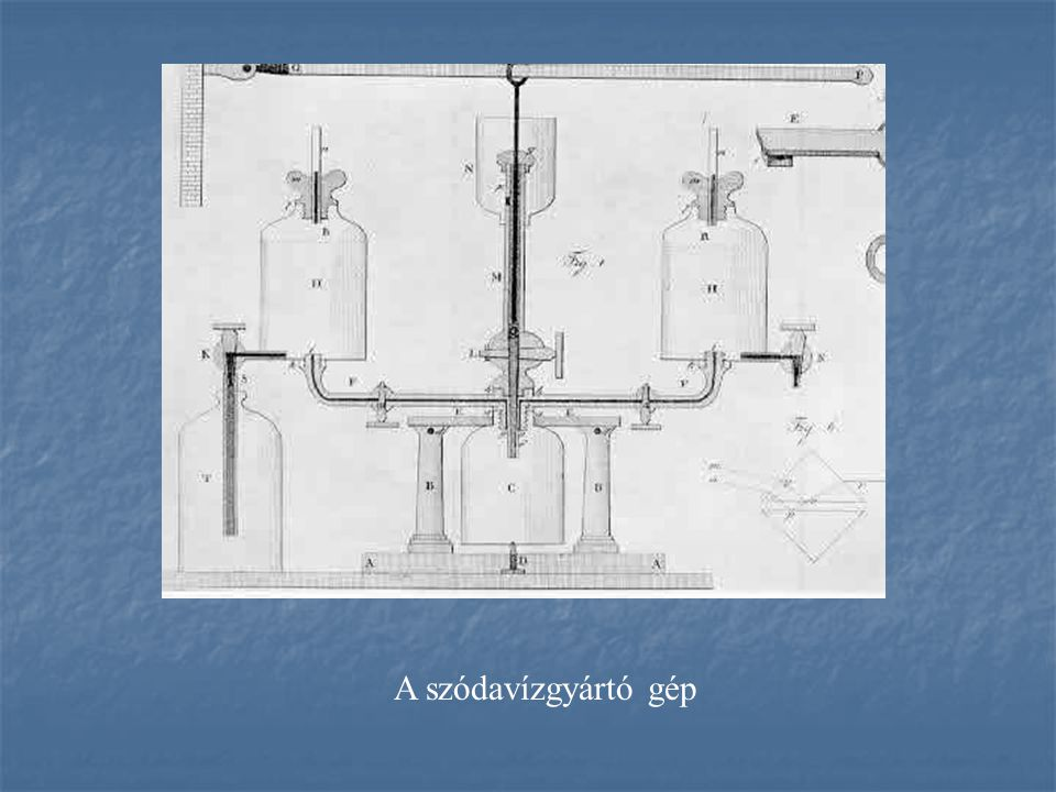 A szódavízgyártó gép