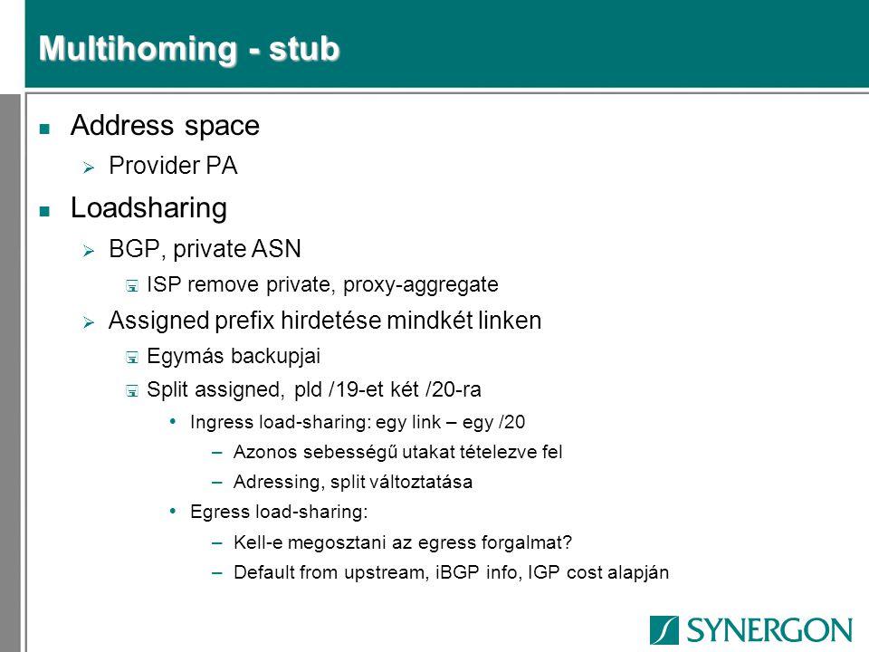 Multihoming - stub n Address space  Provider PA n Loadsharing  BGP, private ASN < ISP remove private, proxy-aggregate  Assigned prefix hirdetése mindkét linken < Egymás backupjai < Split assigned, pld /19-et két /20-ra  Ingress load-sharing: egy link – egy /20 –Azonos sebességű utakat tételezve fel –Adressing, split változtatása  Egress load-sharing: –Kell-e megosztani az egress forgalmat.