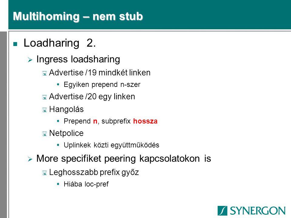 Multihoming – nem stub n Loadharing 2.  Ingress loadsharing < Advertise /19 mindkét linken  Egyiken prepend n-szer < Advertise /20 egy linken < Hang