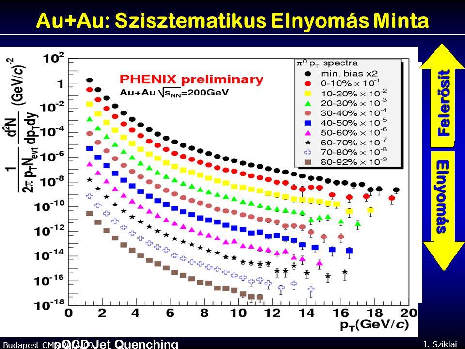 Budapest CMS 20/4/09J. Sziklai ~Invariáns érték a p T > 4 GeV/c esetben valamennyi centralitásra.