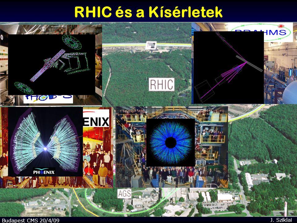Budapest CMS 20/4/09J. Sziklai RHIC és a Kísérletek STAR