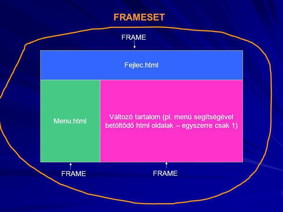 Kialakítása (általánosan)...Fejlec.html Menu.html Változó tartalom (pl.