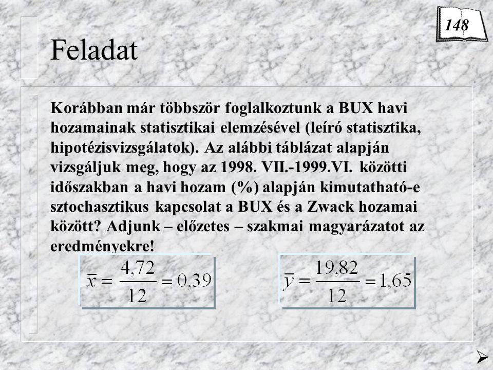 Feladat Korábban már többször foglalkoztunk a BUX havi hozamainak statisztikai elemzésével (leíró statisztika, hipotézisvizsgálatok).