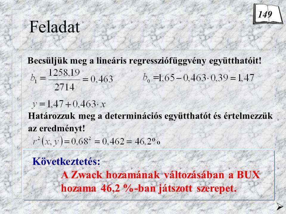 Feladat Becsüljük meg a lineáris regressziófüggvény együtthatóit.