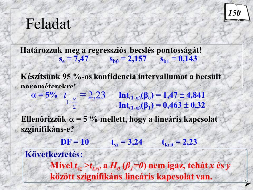 Feladat s e = 7,47s b0 = 2,157s b1 = 0,143 Készítsünk 95 %-os konfidencia intervallumot a becsült paraméterekre.