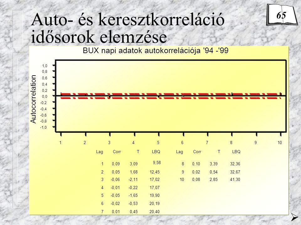 Auto- és keresztkorreláció idősorok elemzése 12345678910 -1,0 -0,8 -0,6 -0,4 -0,2 0,0 0,2 0,4 0,6 0,8 1,0 Autocorrelation 1 2 3 4 5 6 7 8 9 10 0,09 0,05 -0,06 -0,01 -0,05 -0,02 0,01 0,10 0,02 0,08 3,09 1,68 -2,11 -0,22 -1,65 -0,53 0,45 3,39 0,54 2,85 9,58 12,45 17,02 17,07 19,90 20,19 20,40 32,36 32,67 41,30 LagCorrTLBQLagCorrTLBQ BUX napi adatok autokorrelációja 94 - 99 65 
