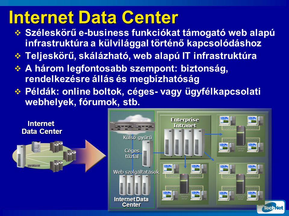 Internet Data Center  Széleskörű e-business funkciókat támogató web alapú infrastruktúra a külvilággal történő kapcsolódáshoz  Teljeskörű, skálázható, web alapú IT infrastruktúra  A három legfontosabb szempont: biztonság, rendelkezésre állás és megbízhatóság  Példák: online boltok, céges- vagy ügyfélkapcsolati webhelyek, fórumok, stb.