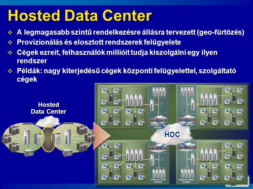 Hosted Data Center  A legmagasabb szintű rendelkezésre állásra tervezett (geo-fürtözés)  Provizionálás és elosztott rendszerek felügyelete  Cégek ezreit, felhasználók millióit tudja kiszolgálni egy ilyen rendszer  Példák: nagy kiterjedésű cégek központi felügyelettel, szolgáltató cégek HDC Hosted Data Center