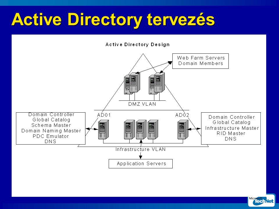 Active Directory tervezés