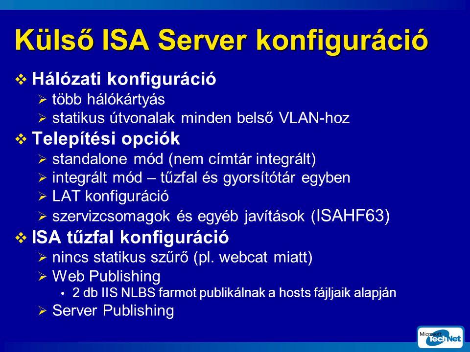 Külső ISA Server konfiguráció  Hálózati konfiguráció  több hálókártyás  statikus útvonalak minden belső VLAN-hoz  Telepítési opciók  standalone mód (nem címtár integrált)  integrált mód – tűzfal és gyorsítótár egyben  LAT konfiguráció  szervizcsomagok és egyéb javítások ( ISAHF63)  ISA tűzfal konfiguráció  nincs statikus szűrő (pl.