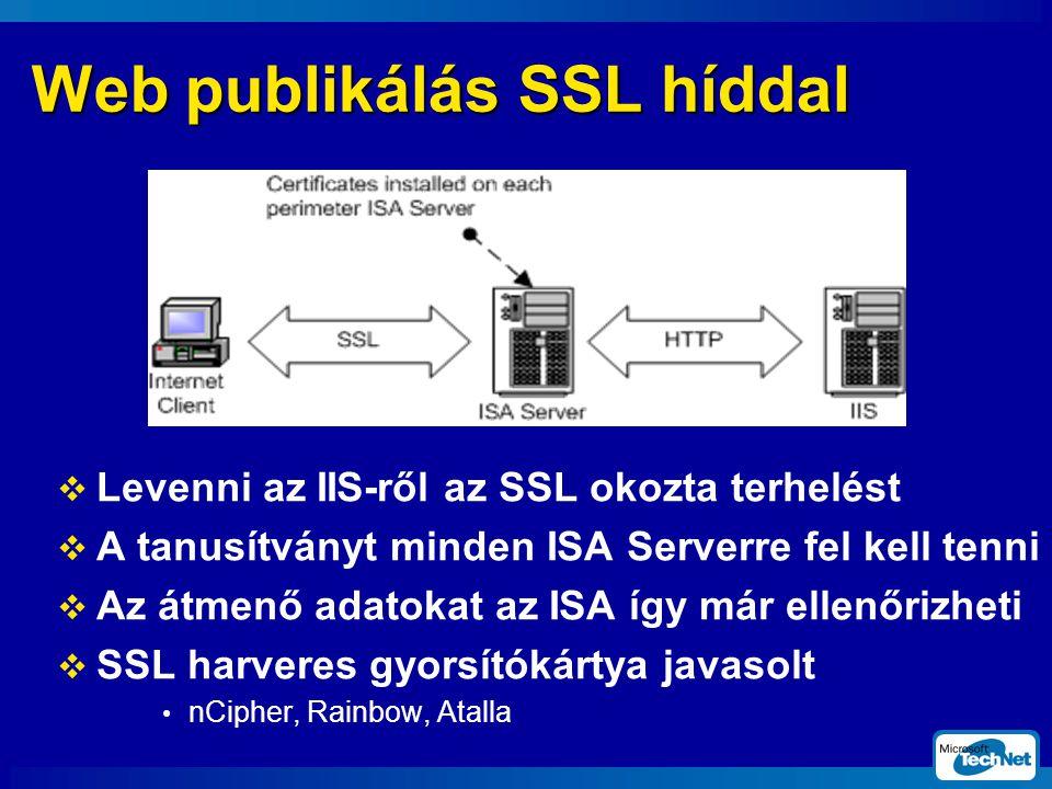 Web publikálás SSL híddal  Levenni az IIS-ről az SSL okozta terhelést  A tanusítványt minden ISA Serverre fel kell tenni  Az átmenő adatokat az ISA így már ellenőrizheti  SSL harveres gyorsítókártya javasolt nCipher, Rainbow, Atalla