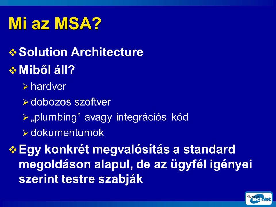 Mi az MSA.  Solution Architecture  Miből áll.