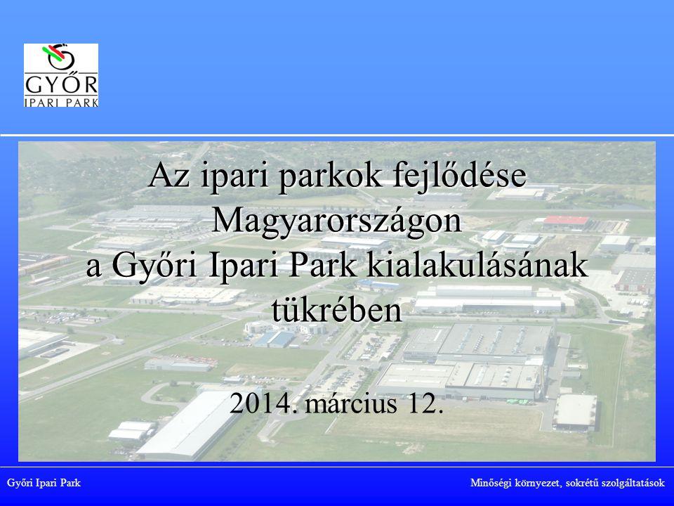 Győri Ipari Park Minőségi környezet, sokrétű szolgáltatások Az ipari parkok fejlődése Magyarországon a Győri Ipari Park kialakulásának tükrében 2014.