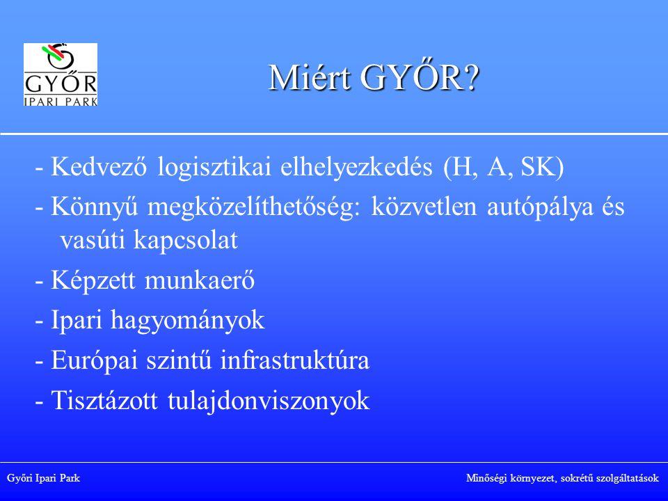 Győri Ipari Park Minőségi környezet, sokrétű szolgáltatások Az autógyárak közép-európai koncentrációja (autóösszeszerelő üzemek és motorgyárak) 100 km 200 km 300 km 400 km Mintegy 1.000.000 autó 120 km-es körön belül kb.