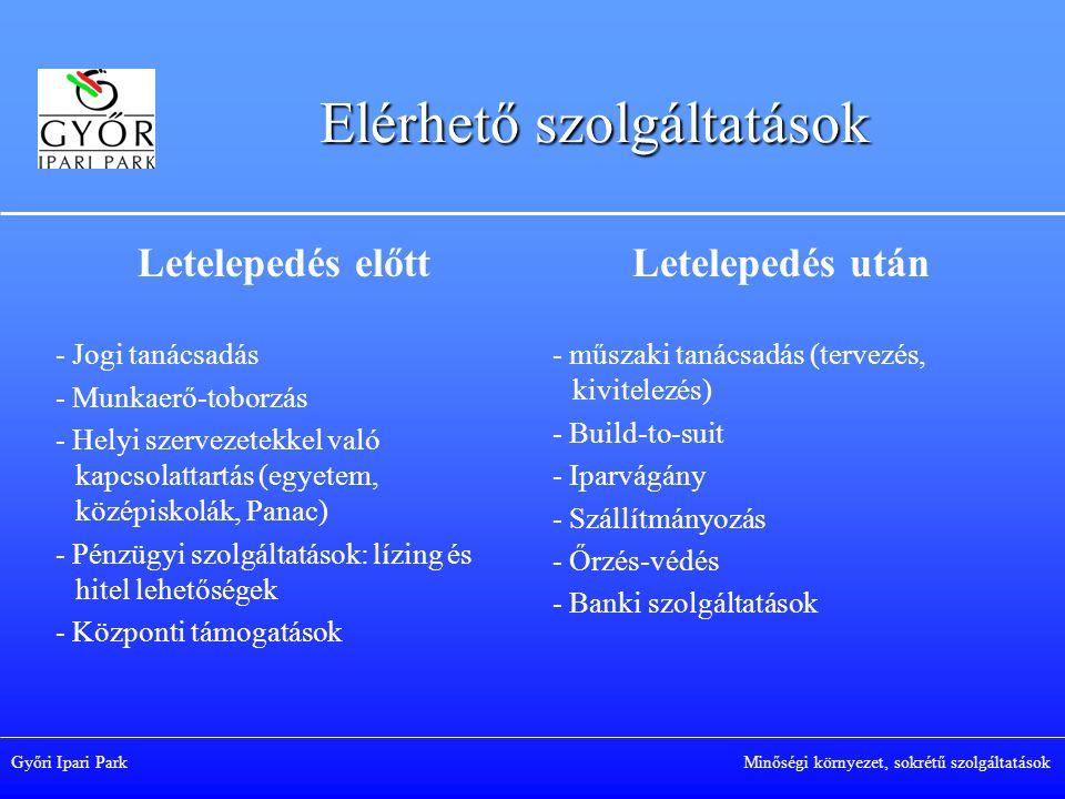 Győri Ipari Park Minőségi környezet, sokrétű szolgáltatások Szolgáltatóház + Innonet/Technonet Szolgáltatóház + Innonet Megnyitva: 2000.