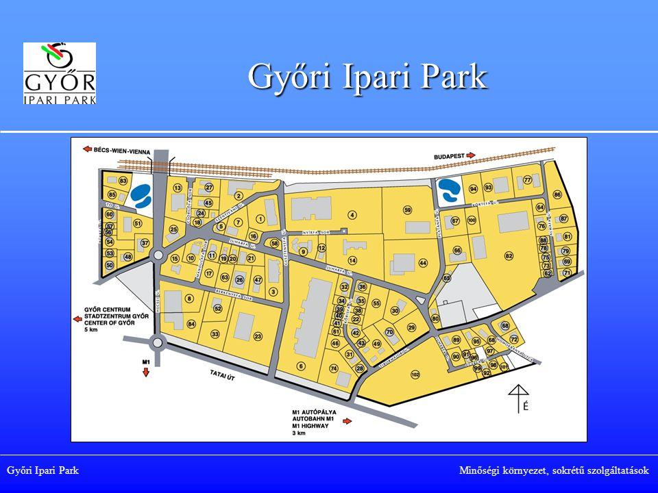 Győri Ipari Park Minőségi környezet, sokrétű szolgáltatások Győri Ipari Park