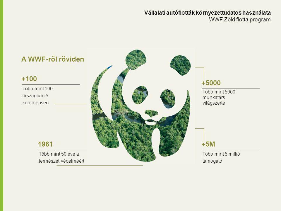 A WWF-ről röviden Több mint 100 országban 5 kontinensen +100 Több mint 50 éve a természet védelméért 1961 Több mint 5000 munkatárs világszerte +5000 T