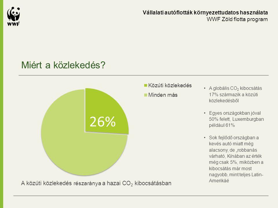 Miért a közlekedés? Vállalati autóflották környezettudatos használata WWF Zöld flotta program A globális CO 2 kibocsátás 17% származik a közúti közlek