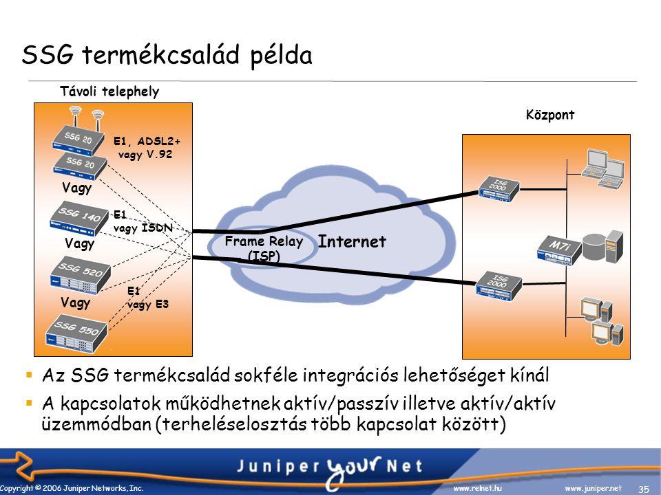 36 Copyright © 2006 Juniper Networks, Inc.