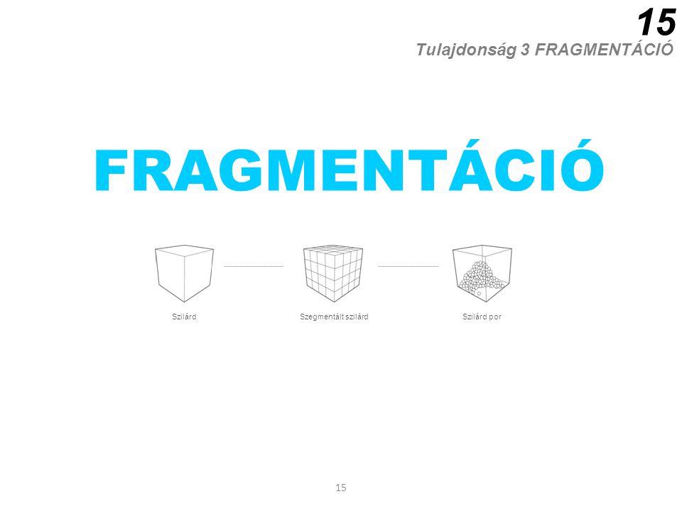 SzilárdSzegmentált szilárdSzilárd por 15 FRAGMENTÁCIÓ Tulajdonság 3 FRAGMENTÁCIÓ 15