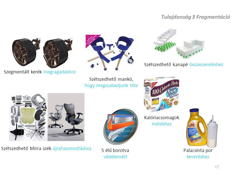 17 Tulajdonság 3 Fragmentáció Szegmentált kerék megragadáshoz Szétszedhető Mirra szék újrahasznosításhoz Szétszedhető kanapé összeszereléshez 5 élű bo
