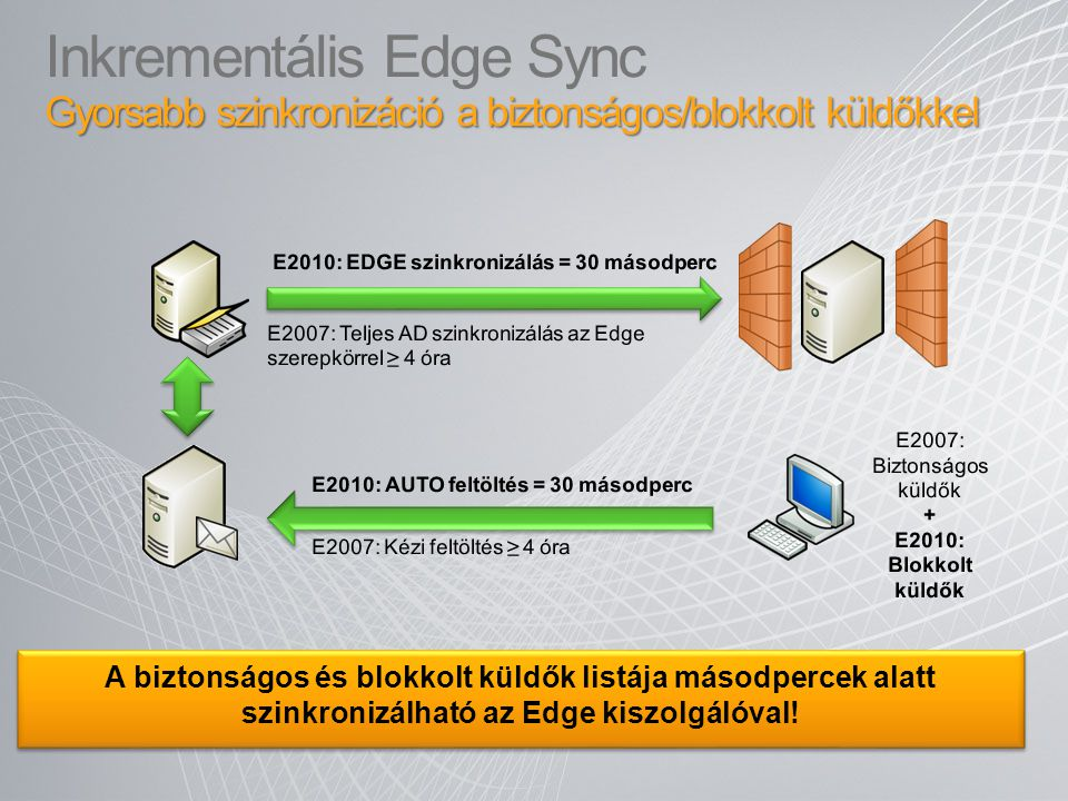 Gyorsabb szinkronizáció a biztonságos/blokkolt küldőkkel Inkrementális Edge Sync Gyorsabb szinkronizáció a biztonságos/blokkolt küldőkkel A biztonságo