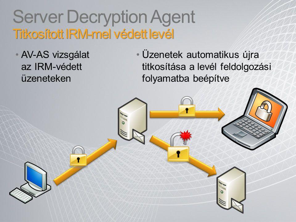 Titkosított IRM-mel védett levél Server Decryption Agent Titkosított IRM-mel védett levél AV-AS vizsgálat az IRM-védett üzeneteken Üzenetek automatiku
