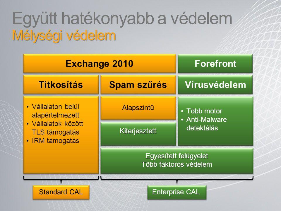 Mélységi védelem Együtt hatékonyabb a védelem Mélységi védelem Exchange 2010Forefront TitkosításVírusvédelem Vállalaton belül alapértelmezett Vállalat