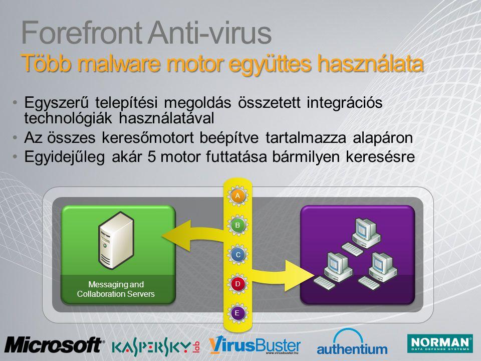 Több malware motor együttes használata Forefront Anti-virus Több malware motor együttes használata Egyszerű telepítési megoldás összetett integrációs