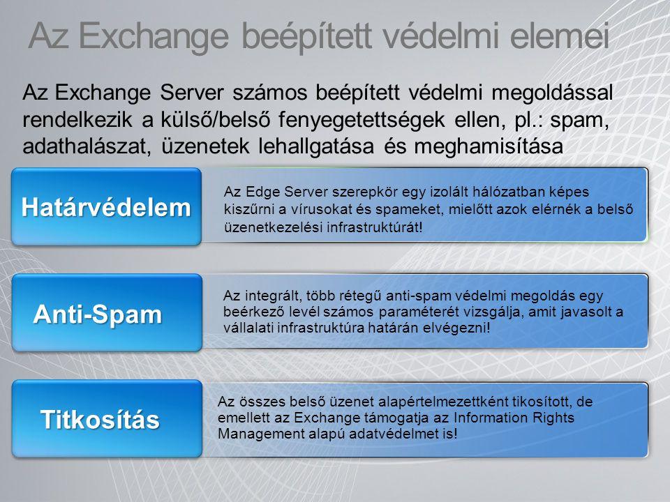 Az Exchange beépített védelmi elemei Az Exchange Server számos beépített védelmi megoldással rendelkezik a külső/belső fenyegetettségek ellen, pl.: sp