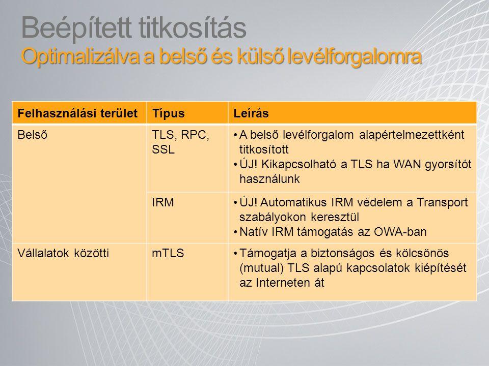 Mélységi védelem Együtt hatékonyabb a védelem Mélységi védelem Exchange 2010Forefront TitkosításVírusvédelem Vállalaton belül alapértelmezett Vállalatok között TLS támogatás IRM támogatás Több motor Anti-Malware detektálás Egyesített felügyelet Több faktoros védelem Kiterjesztett Spam szűrés Enterprise CAL