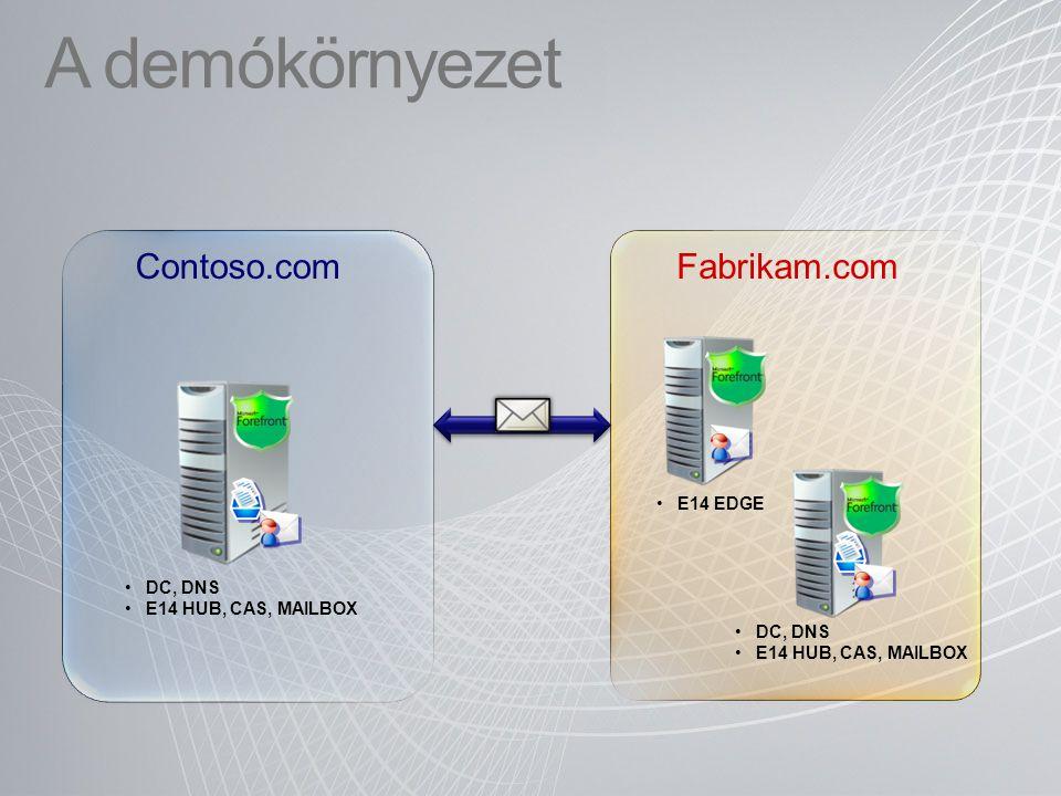 A demókörnyezet DC, DNS E14 HUB, CAS, MAILBOX Contoso.com DC, DNS E14 HUB, CAS, MAILBOX Fabrikam.com E14 EDGE