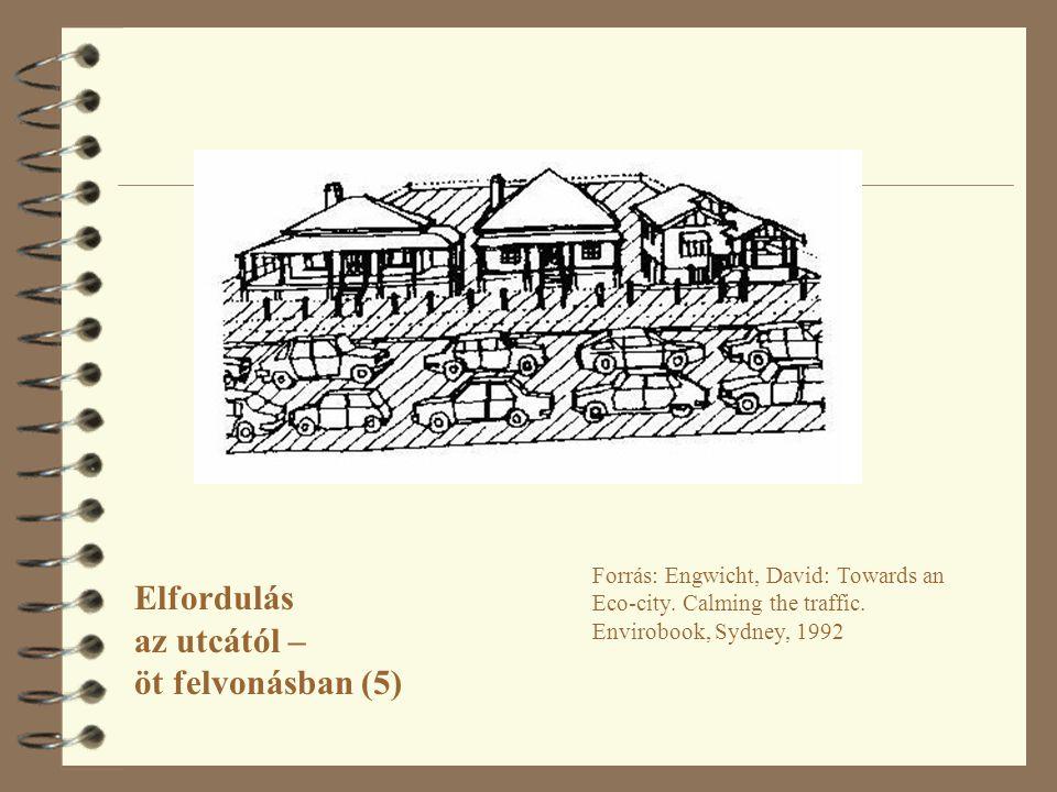 Elfordulás az utcától – öt felvonásban (5) Forrás: Engwicht, David: Towards an Eco-city.