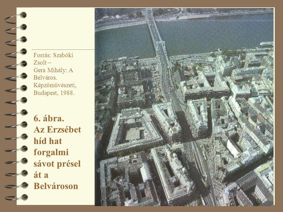 Forrás: Szabóki Zsolt – Gera Mihály: A Belváros. Képzőművészeti, Budapest, 1988.