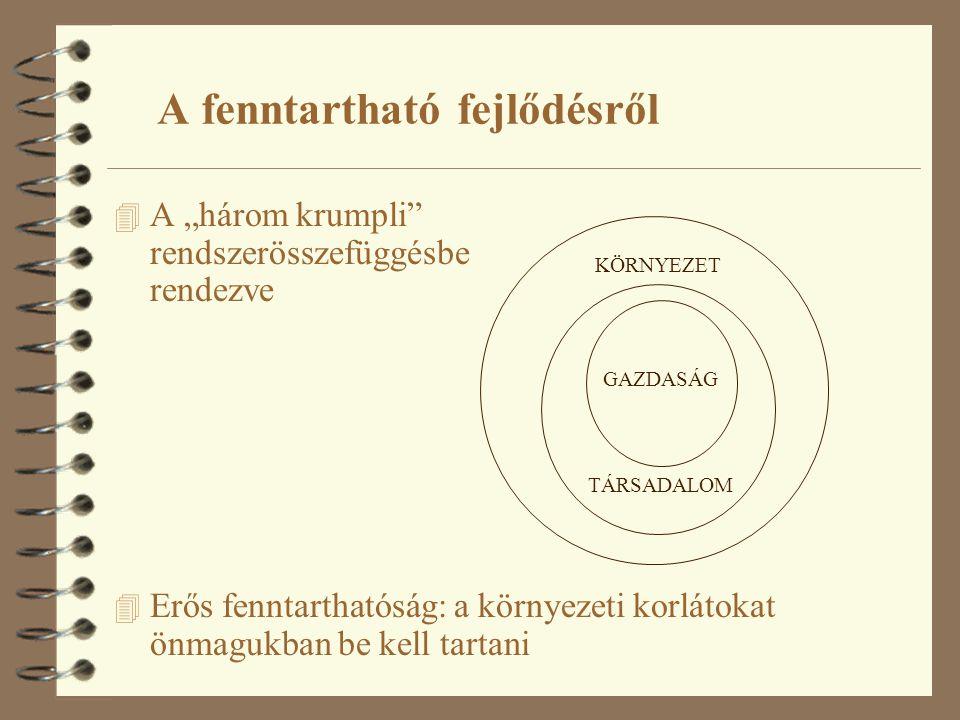 Elfordulás az utcától – öt felvonásban (3) Forrás: Engwicht, David: Towards an Eco-city.