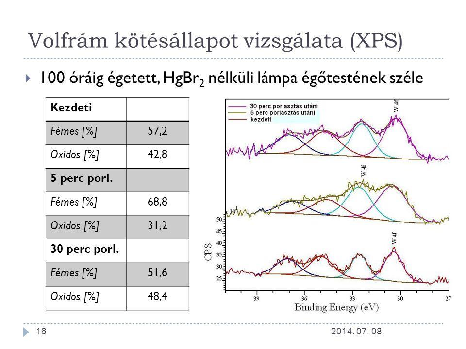 Volfrám kötésállapot vizsgálata (XPS) 2014. 07. 08.16  100 óráig égetett, HgBr 2 nélküli lámpa égőtestének széle Kezdeti Fémes [%]57,2 Oxidos [%]42,8