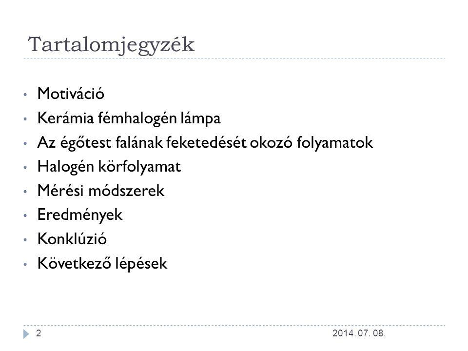Motiváció  GE Hungary Kft.  Kerámia fémhalogén lámpa fénytartása 2014. 07. 08.3