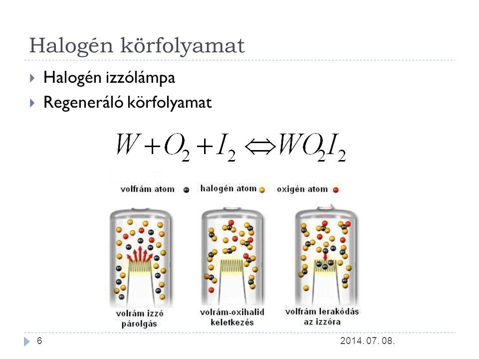 Halogén körfolyamat a kerámia fémhalogén lámpákban  Oxigén koncentráció növelése  WO 3, higany-halogenid adalékok  Kerámia falnál: WO 2 I 2  Elektródánál: WI, WI 2 2014.