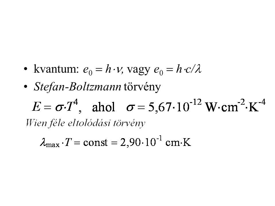 Planck eloszlások