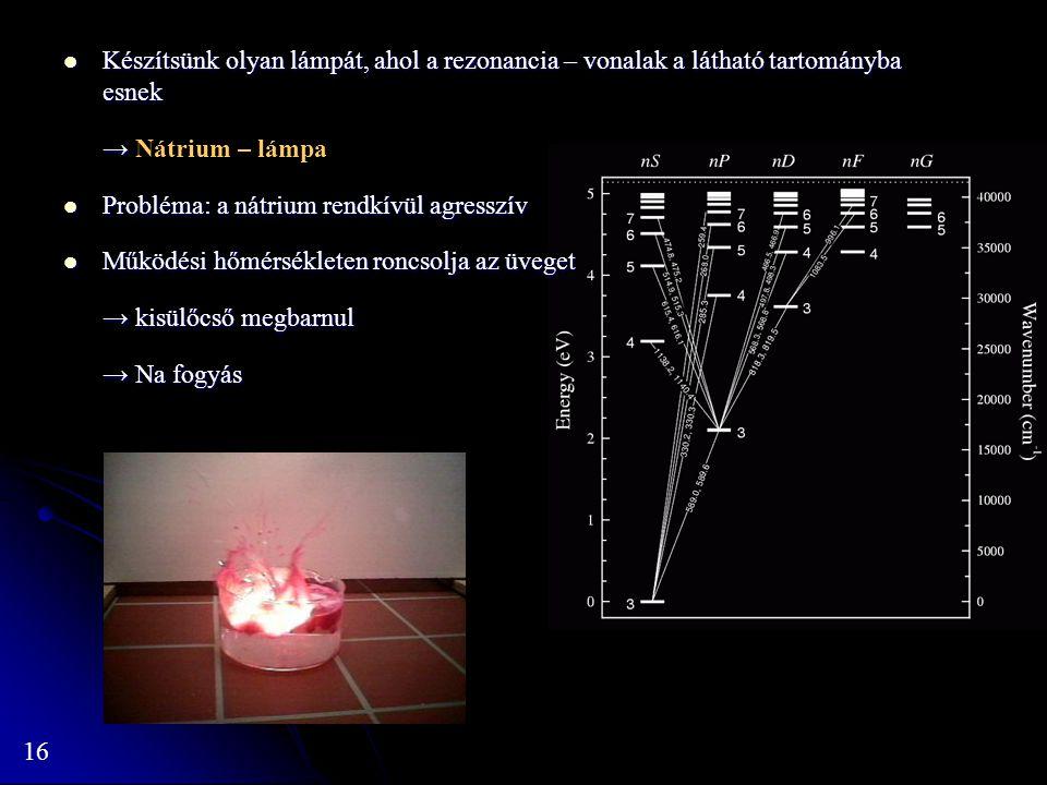16 Készítsünk olyan lámpát, ahol a rezonancia – vonalak a látható tartományba esnek Készítsünk olyan lámpát, ahol a rezonancia – vonalak a látható tar