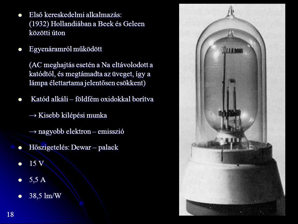 18 Első kereskedelmi alkalmazás: (1932) Hollandiában a Beek és Geleen közötti úton Első kereskedelmi alkalmazás: (1932) Hollandiában a Beek és Geleen