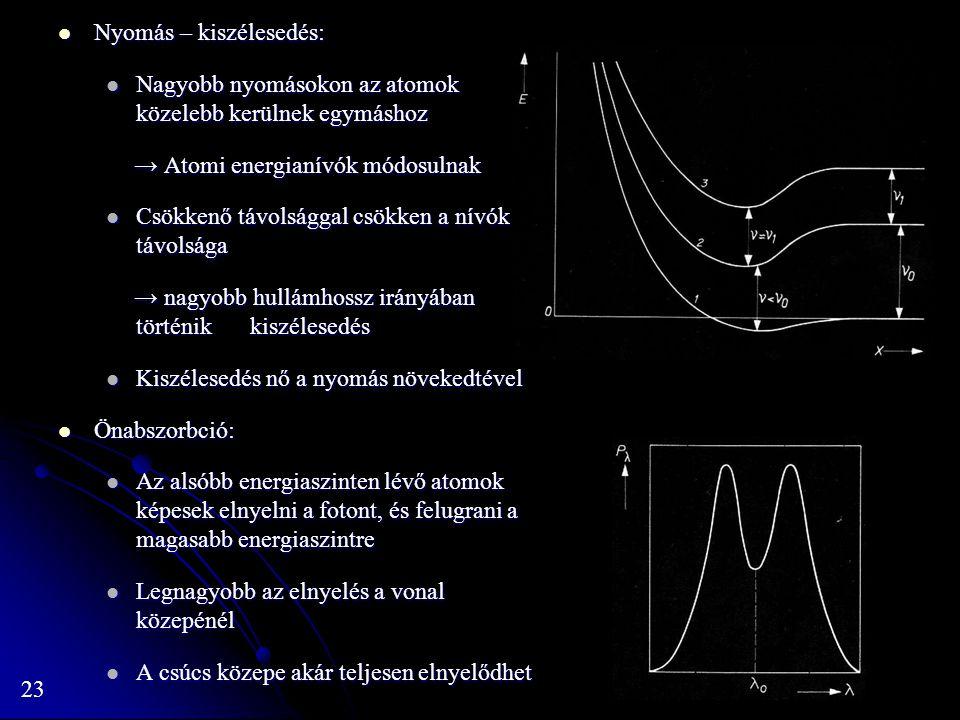 23 Nyomás – kiszélesedés: Nyomás – kiszélesedés: Nagyobb nyomásokon az atomok közelebb kerülnek egymáshoz Nagyobb nyomásokon az atomok közelebb kerüln