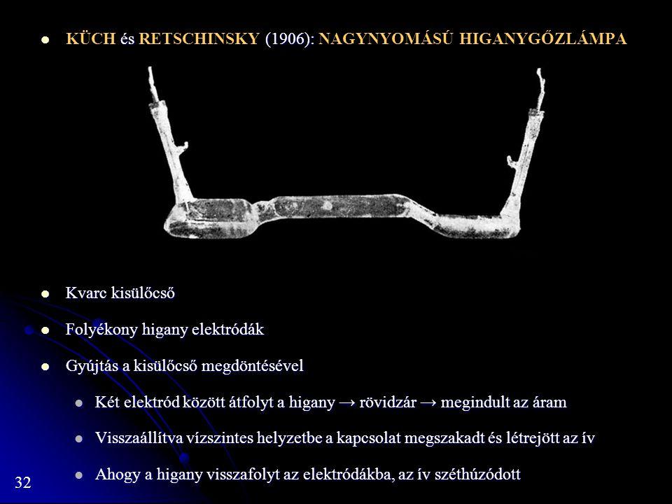 32 és (1906): KÜCH és RETSCHINSKY (1906): NAGYNYOMÁSÚ HIGANYGŐZLÁMPA Kvarc kisülőcső Kvarc kisülőcső Folyékony higany elektródák Folyékony higany elek