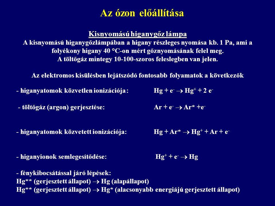 - higanyatomok közvetlen ionizációja:Hg + e -  Hg + + 2 e - - töltőgáz (argon) gerjesztése:Ar + e -  Ar* +e - - higanyatomok közvetett ionizációja:H