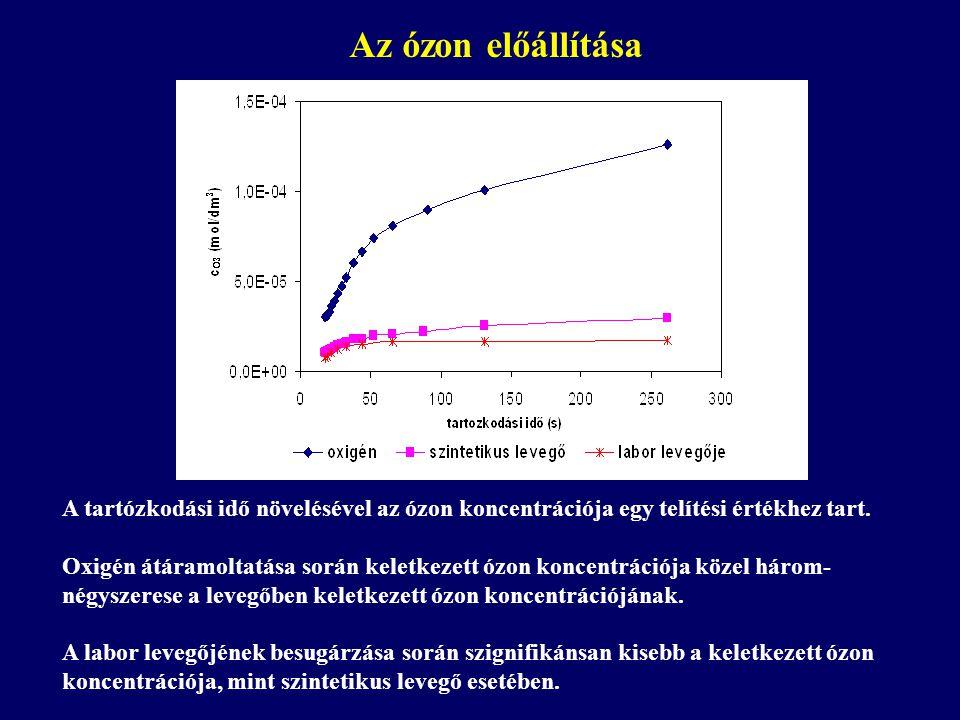 A tartózkodási idő növelésével az ózon koncentrációja egy telítési értékhez tart. Oxigén átáramoltatása során keletkezett ózon koncentrációja közel há