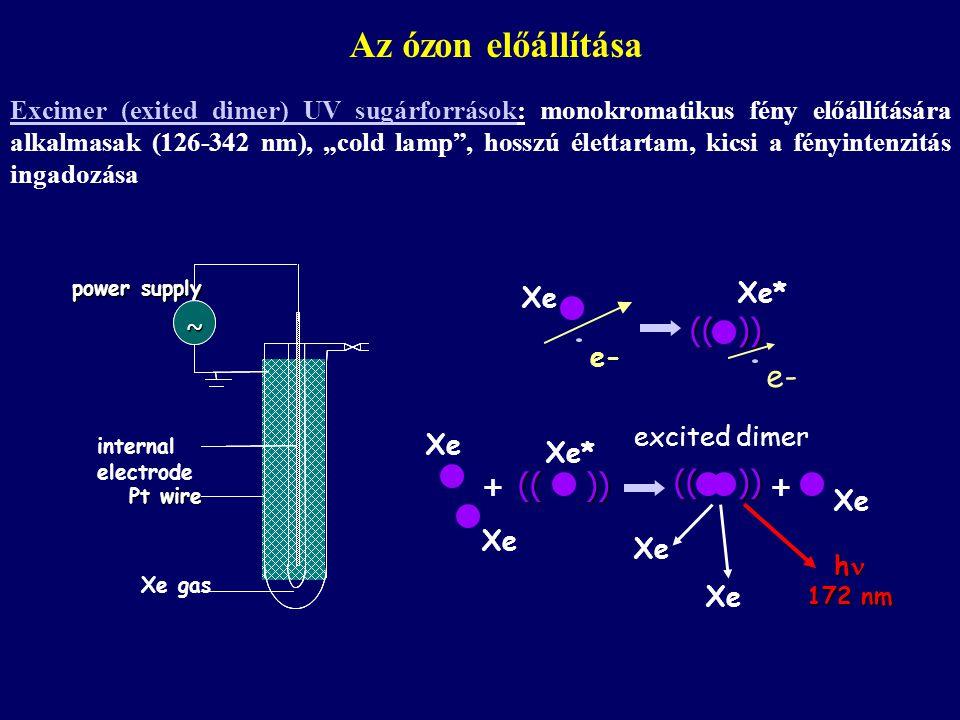 """Az ózon előállítása Excimer (exited dimer) UV sugárforrások: monokromatikus fény előállítására alkalmasak (126-342 nm), """"cold lamp"""", hosszú élettartam"""