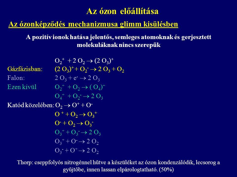Az ózon előállítása Az ózonképződés mechanizmusa glimm kisülésben A pozitív ionok hatása jelentős, semleges atomoknak és gerjesztett molekuláknak ninc