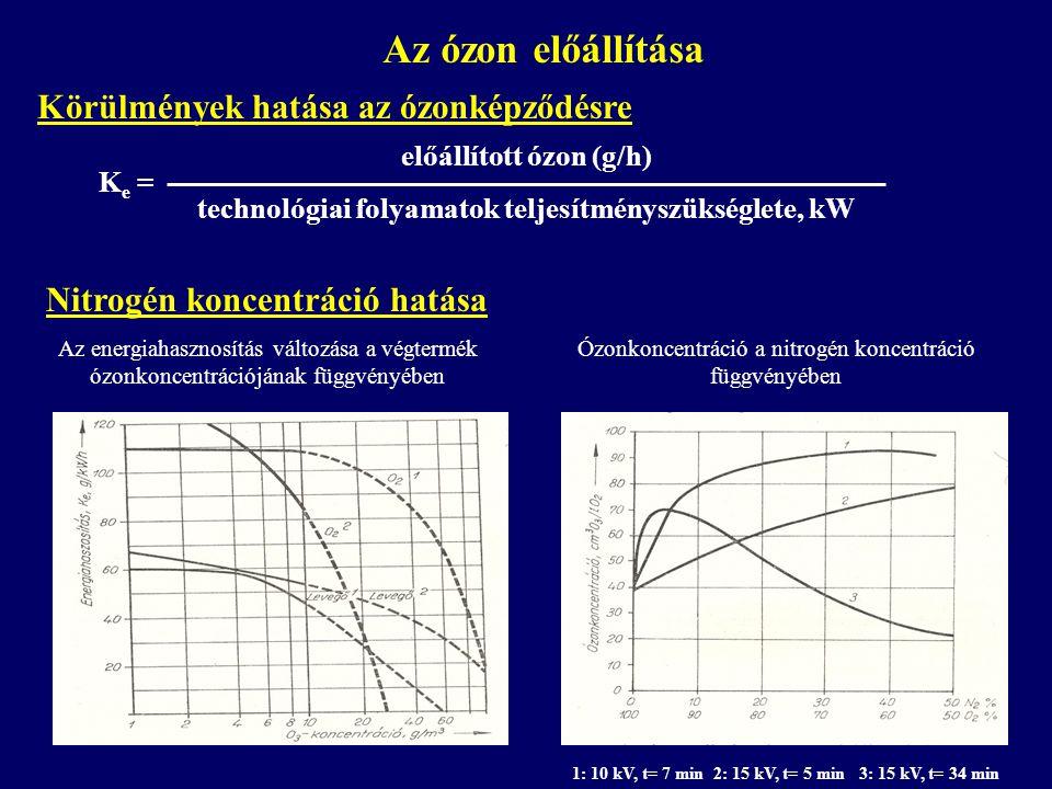 Az ózon előállítása Körülmények hatása az ózonképződésre előállított ózon (g/h) K e = technológiai folyamatok teljesítményszükséglete, kW Az energiaha